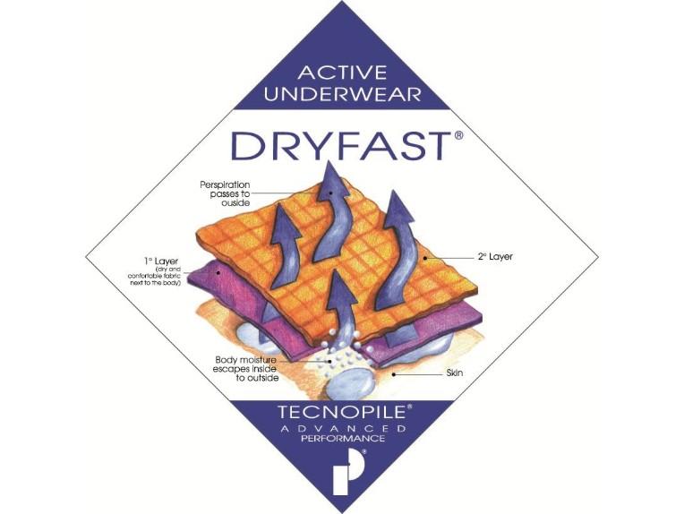 pho_pw_pers_vs_dryfast__sall__awsg__v1