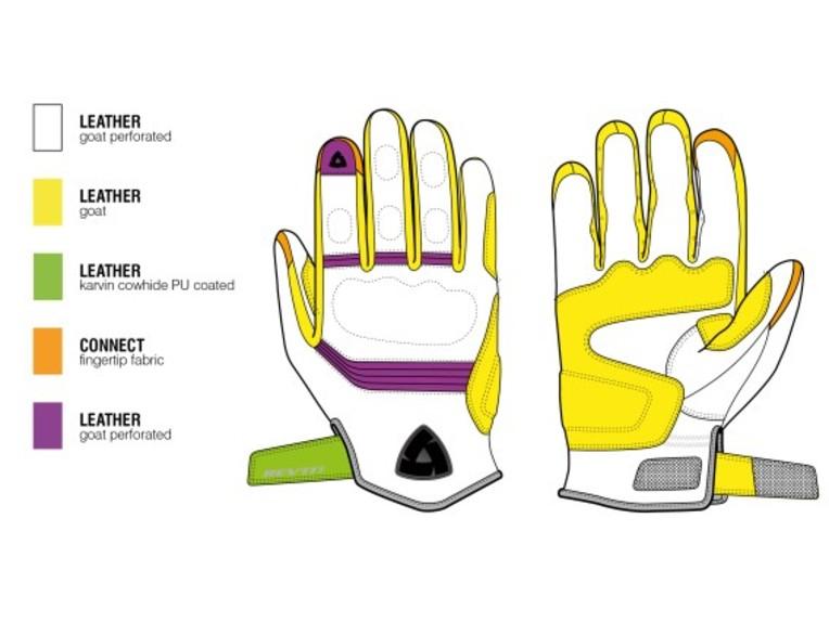 fly 3 handschuhe