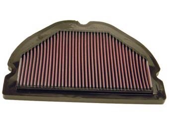 Luftfilter K&N ZX9R 94-97