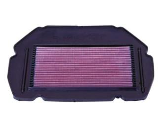 Luftfilter K&N CBR600F 95-98