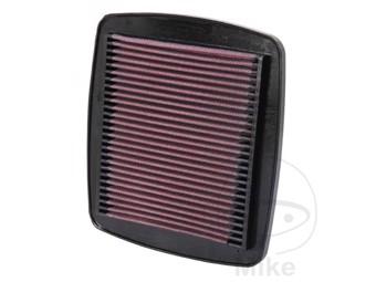 Luftfilter GSF 600 1200 Bandit