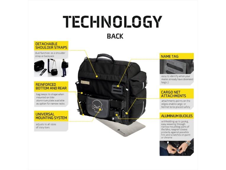 discovery_technology_back