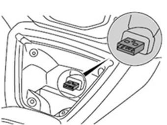 Steckdose USB